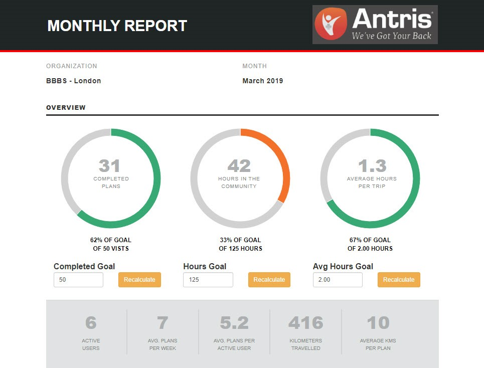 Antris Lone Worker Mobile Safety